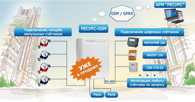 """В продажу поступил долгожданный прибор """"Ресурс-GSM"""" для системы учёта энергоресурсов."""
