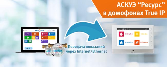 """Модуль АСКУЭ """"Ресурс"""" успешно интегрирован в IP домофоны True IP."""