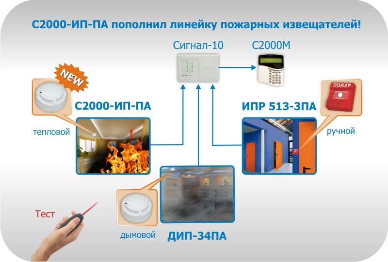 """ИПР 513-3ПА.  Теперь  """"Сигнал-10 """" поддерживает все основные типы пожарных извещателей.  В дополнение к уже..."""