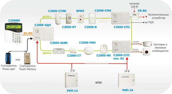 Уо-4с исп.2 волид исо 9001 охранная система сертификация оборудования характеристики градирни