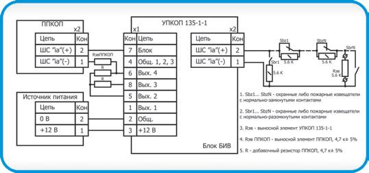 Схема подключения БИВ УПКОП
