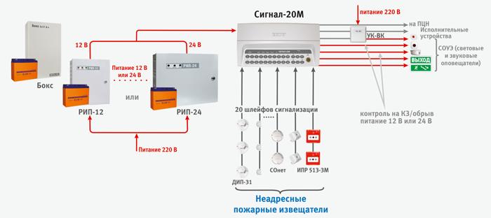 Использование прибора Сигнал-20М в автономном режиме