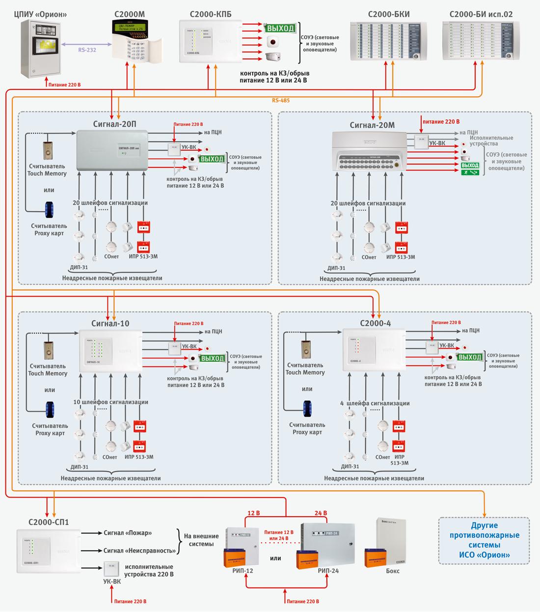Схема подключения извещателя пожарного и извещателя ручного