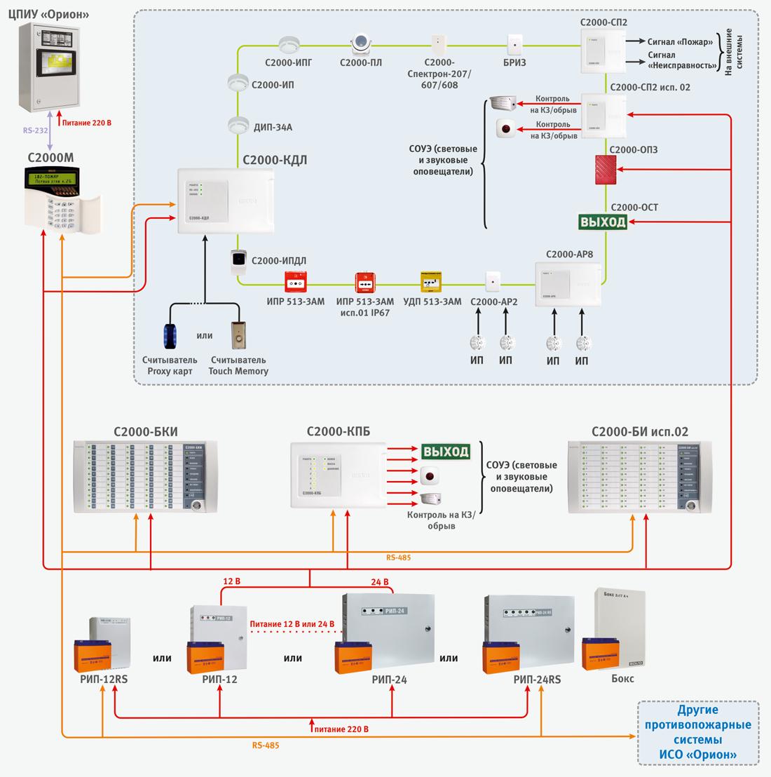 Бриз схема подключения пожарная сигнализация