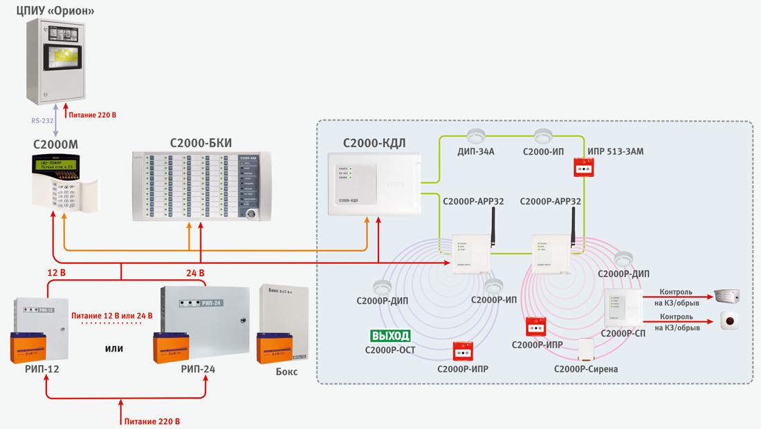блочной котельной типа «мк-в-0,2 в мк-в-0.2 есть комплекте устройства для передачи светозвуковой сиг