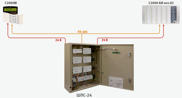 Взрывозащищённая система на базе адресно-аналоговой ПС