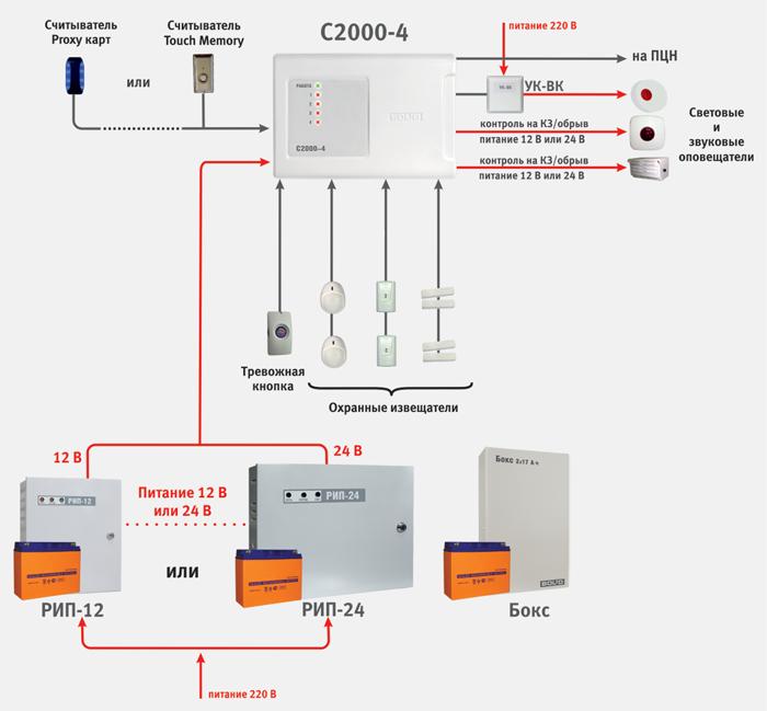 Автономное эксплуатация прибора «С2000-4