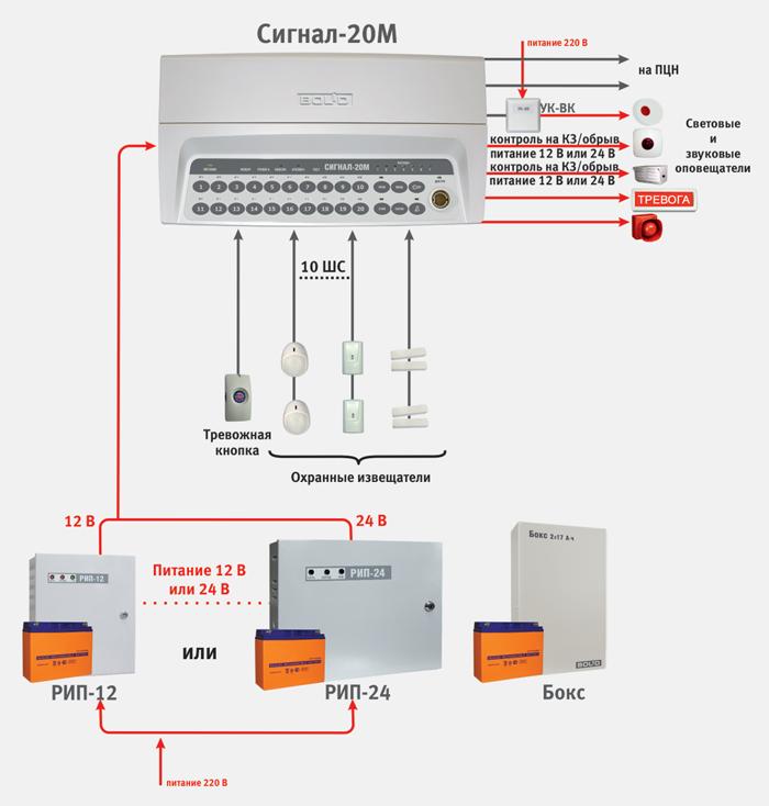 Автономное использование прибора «Сигнал-20М
