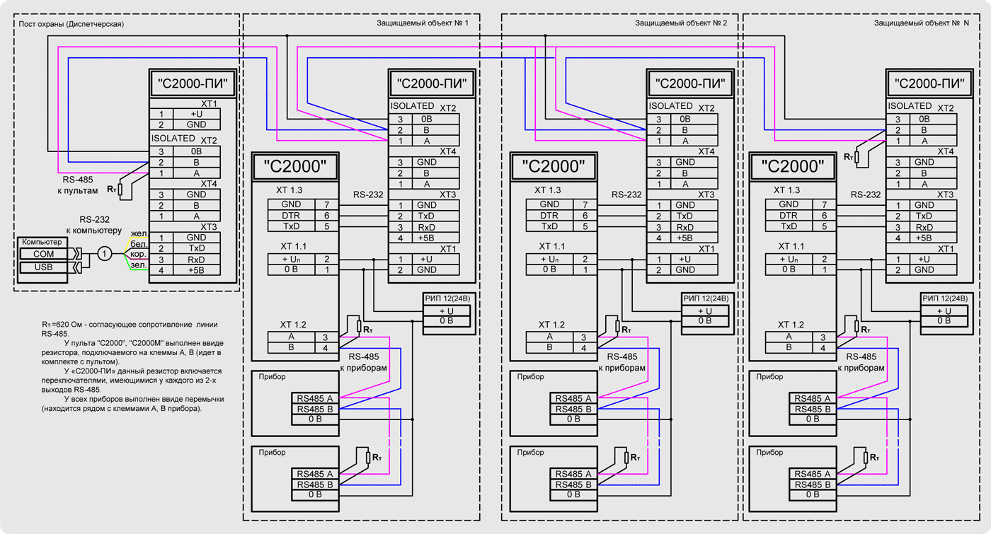 Прибор с2000 кдл схема подключений