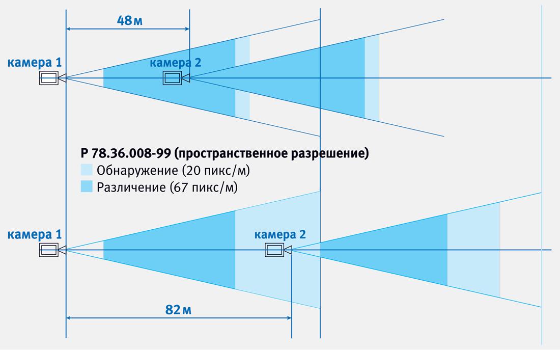 Однолинейная схема электроснабжения предприятий.