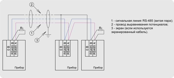 Схема подключения приборов к