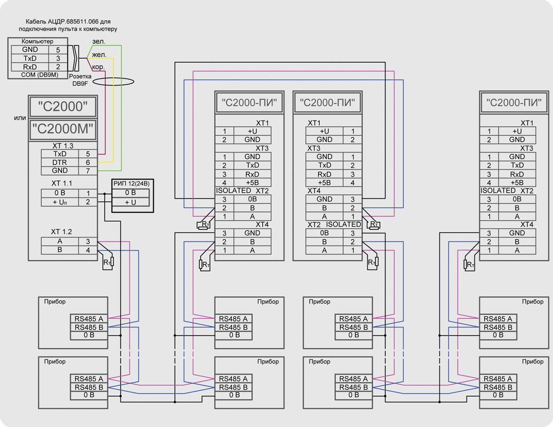 переходник com rs 232 lan ethernet схема подключения
