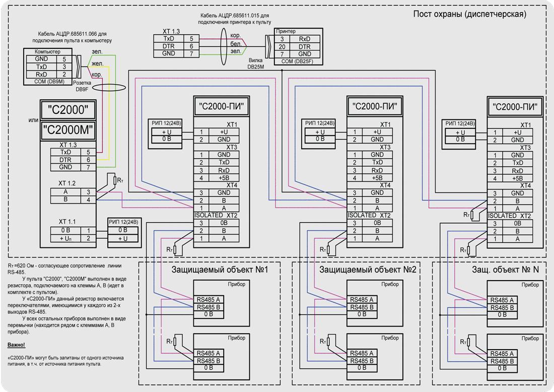 схема rs232 lan