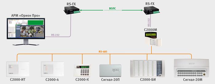 """Для гальванической развязки сегментов интерфейса целесообразно использовать повторители  """"С2000-ПИ """"."""