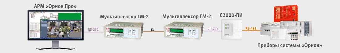 Схема подключения адресных