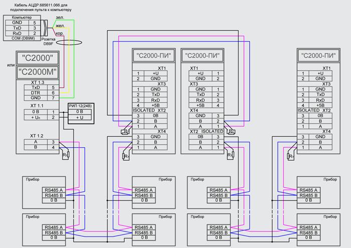 Устройство для соединения приборов с разными параметрами