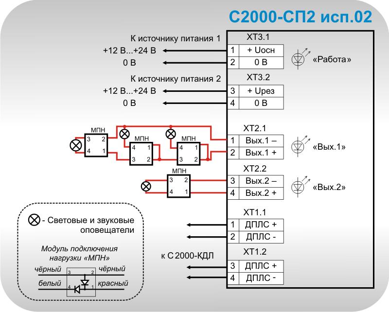 """64 блоков к """"С2000-КДЛ""""."""