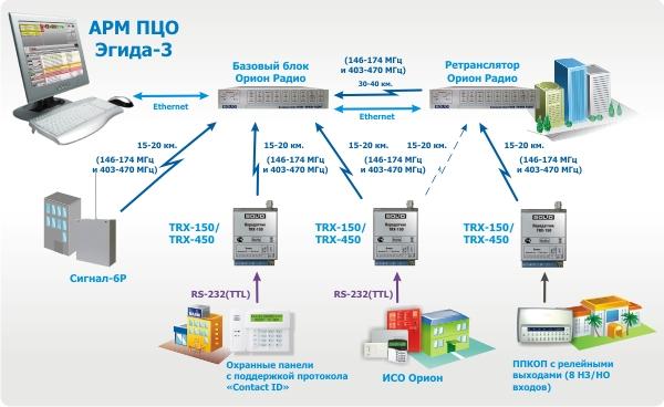 Схема Орион Радио