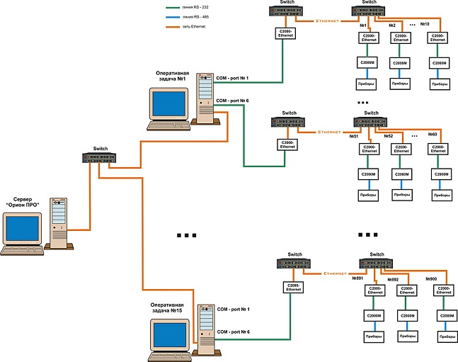 систему автоматического