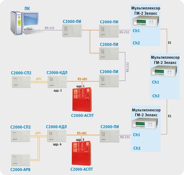 Схема 3: Компьютер